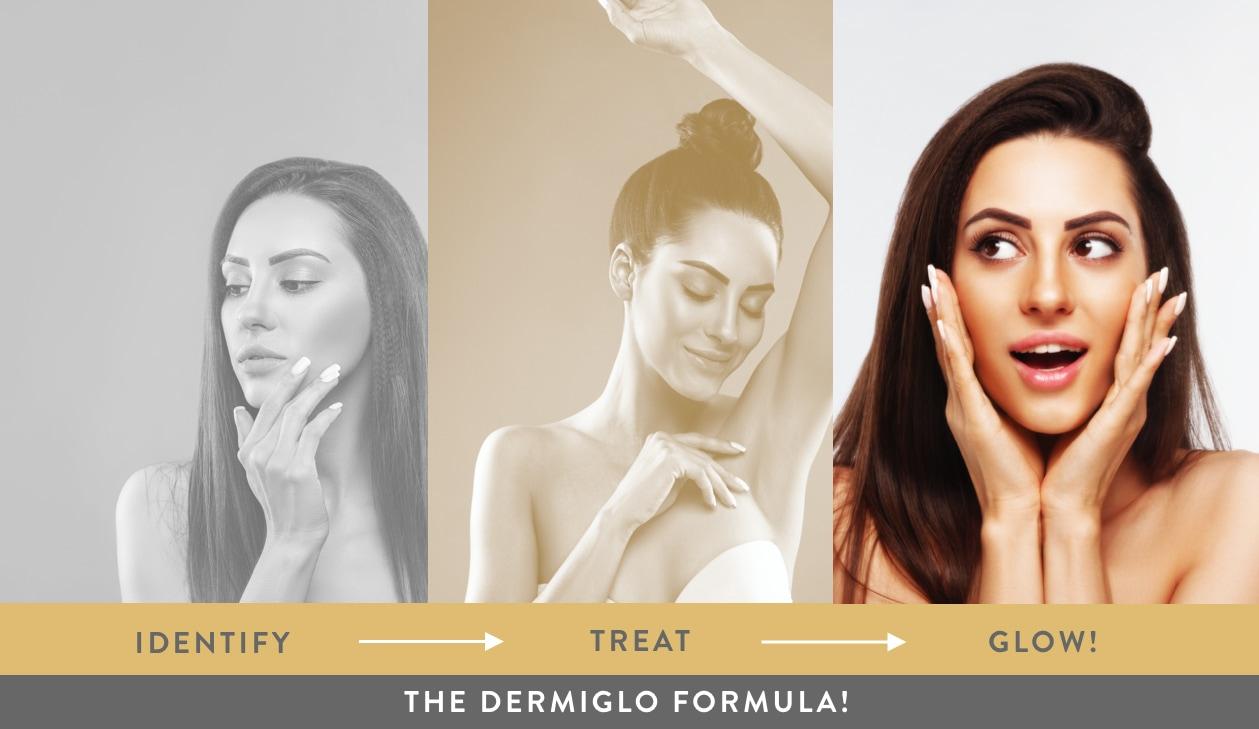 The Dermiglo Formula - Identify, Treat, Glow!